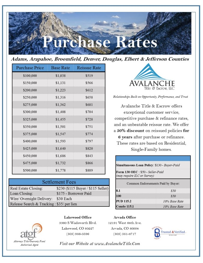 Purchase Rates - Denver Metro Counties