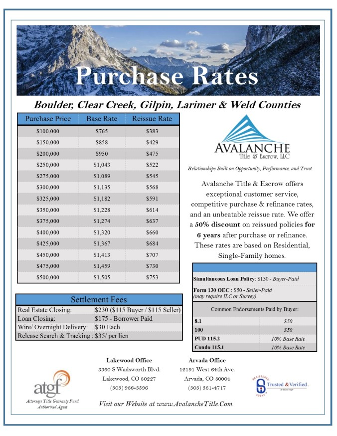 Purchase Rates - Front Range Counties